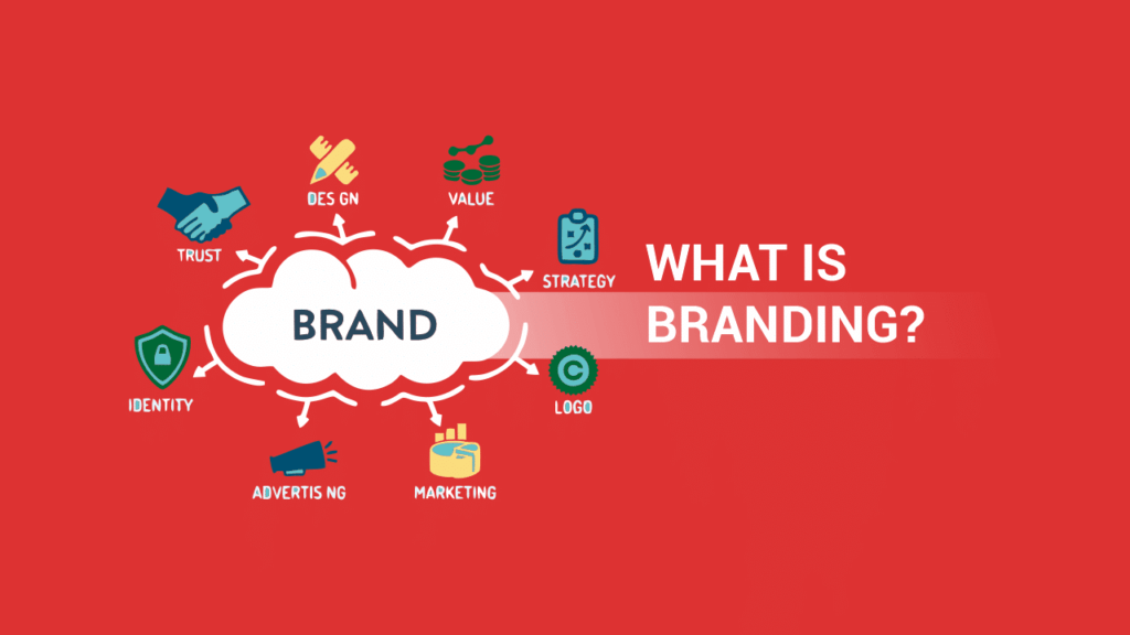 What is branding? 1